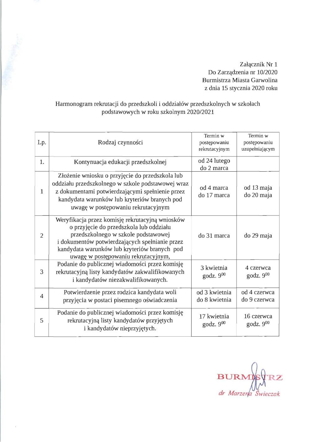 Harmonogram rekrutacji 2020-2021