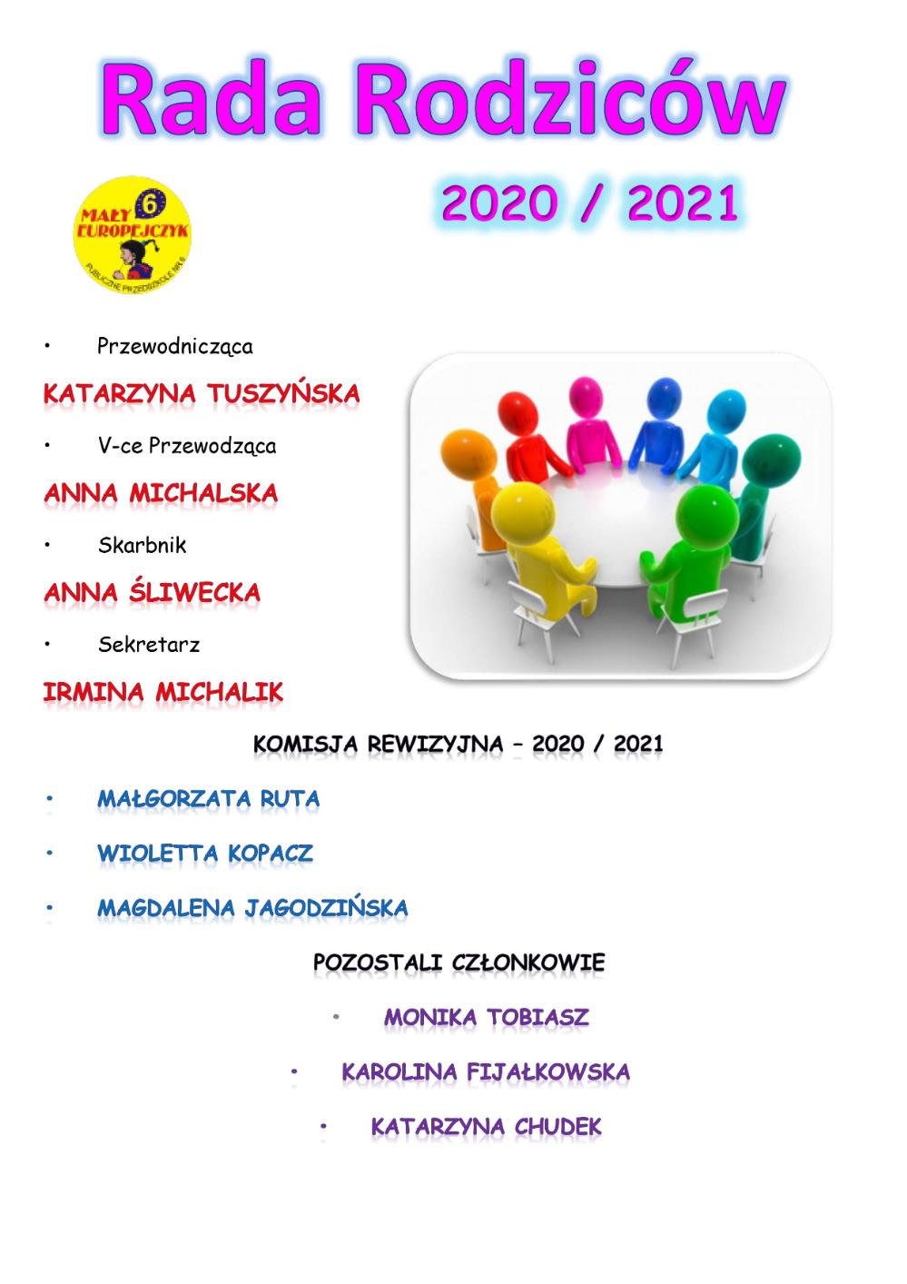 Rada Rodziców 2020 - 2021