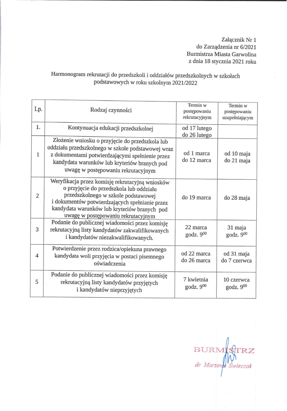 Zarządzenie Burmistrza Miasta Garwolina - Rekrutacja - 20212022
